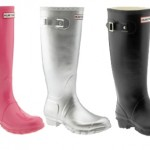 How to wear stylish rain boots